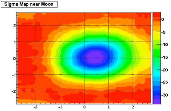 hpc04-moon